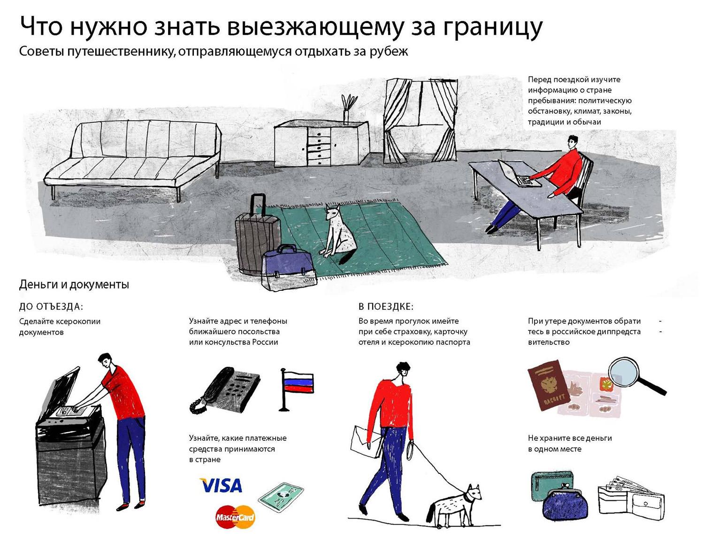 советы для путешественников в картинках пирсингом выглядят как